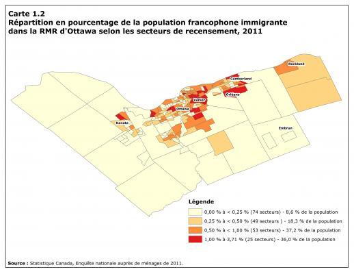 Carte en quatre couleurs de rouge avec titre, légende et source dactylographiés en français. La teinte varie du plus pâle au plus foncé en fonction de l'importance du pourcentage de la population francophone issue de l'immigration. Les plus hauts pourcentages des francophones en rouge foncé se retrouvent autour du centre-ville (notamment à Vanier) et dans les banlieues est et ouest (Kanata, Orléans).